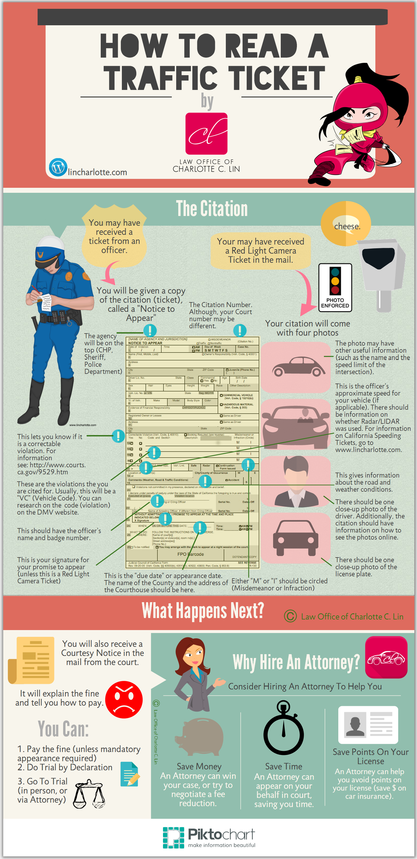 HOW TO READ TRAFFIC TICKET INFOGRAPHICS 1