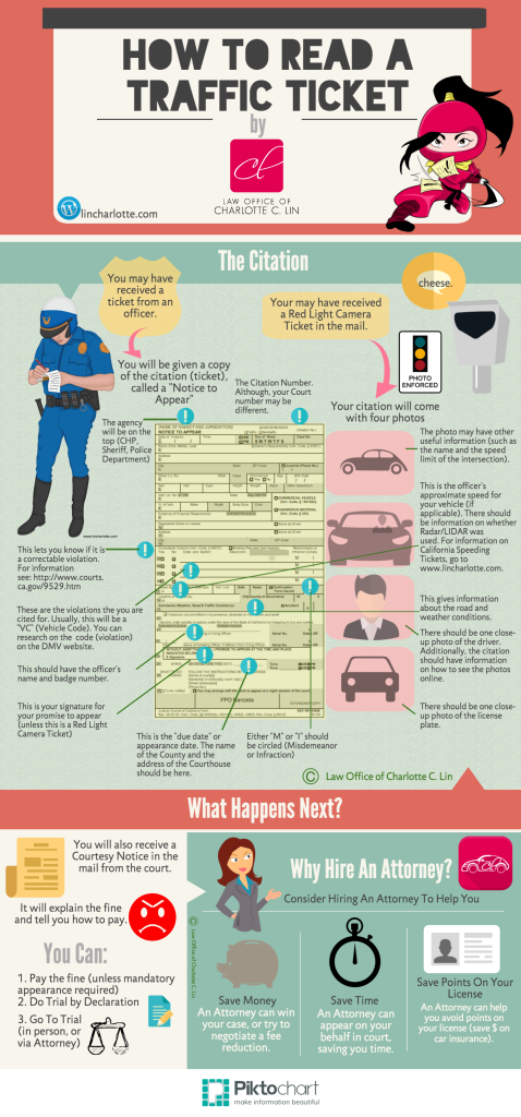 how to read a traffic ticket infographics law office of charlotte c lin. Black Bedroom Furniture Sets. Home Design Ideas