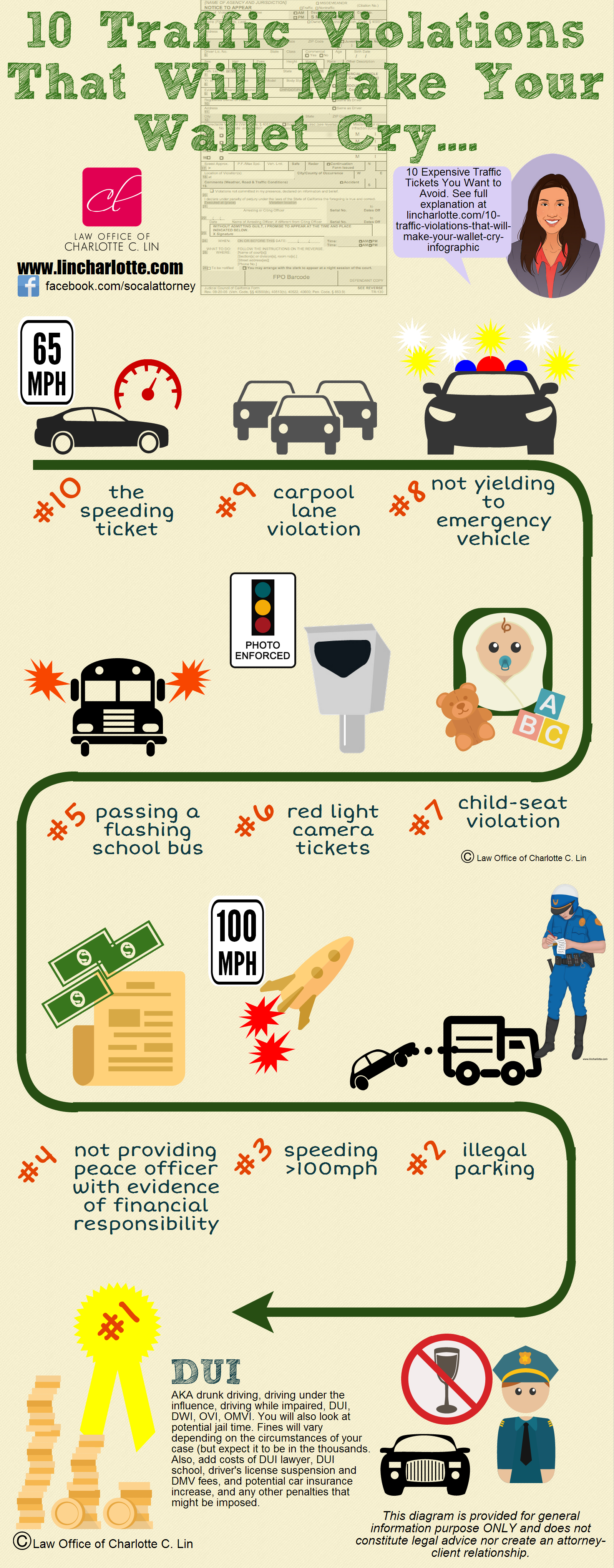 10 most expensive traffic violations california